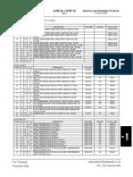 ATR-42 List of MFC codes