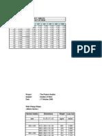 Daftar besi baja.xls