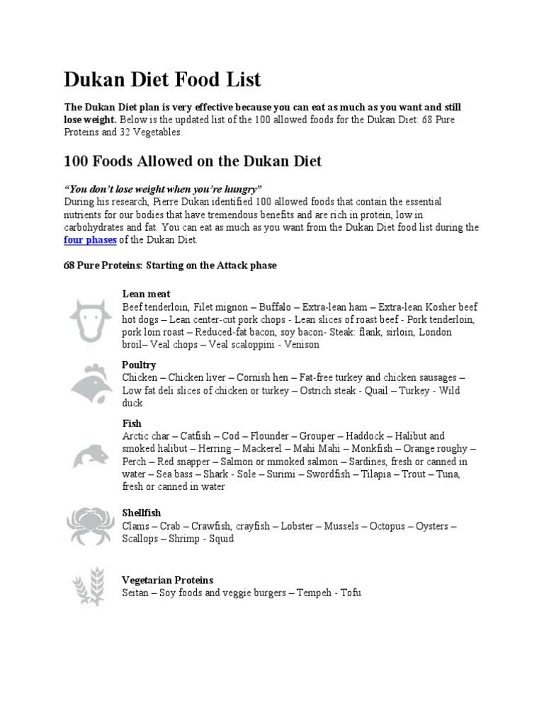 dukan diet food list | beef | food and drink