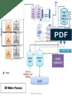 WTP RO Flow Chart1