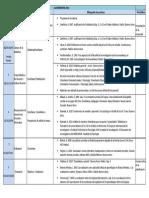Didactica General - Cronograma 1er c 2013