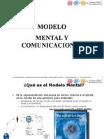 6. Modelo Mental Relaciones y Comunicaciones