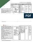 Planificação Anua Formação Cívica 5º A