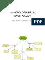Metodologia de La Investigacion 02