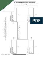 PM7 Inform Mindmap
