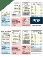 ADB Player Aid Sheet