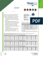 201006041125120.GJ G8 76 Gotero Autocompensante PCJ PCJ CNL