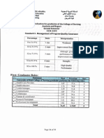 Employers Evaluation for Graduates Analysis and Report