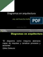 HUACCHA Diagramas A 2014