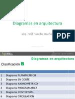 HUACCHA Diagramas B 2014