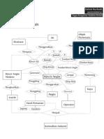 Contoh Entitas Relation Diagram Mekanisasi Pertanian