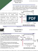 Tema4_Zener y Regulación de Voltaje