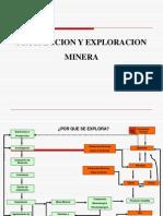 Prospeccion y Exploracion Minera