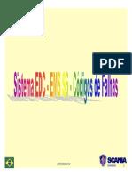 cdigosdefalhass6motor9litrossomenteleitura-140115191544-phpapp01
