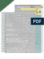 Catalogo Reductores Combinados MG2