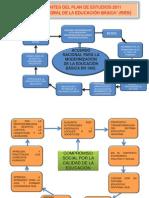 Antecedentes Del Plan de Estudios 2011