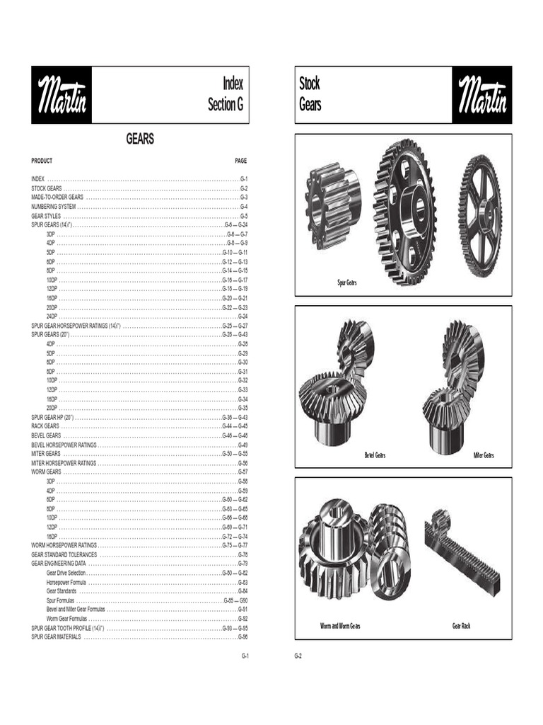Factory New S519 Gear SPUR 14 1//2 DEG Steel