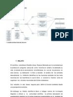 Cuadro Estructura Del Relato