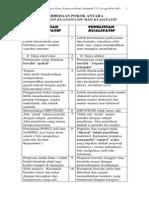 Perbedaan Pokok Metode Kualitatif dan Kuantitatif