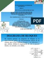Diagramas de Bloques_diagrama de Flujo y Cursogramas_u3_iima-8_cruz Medina