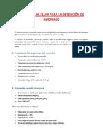 Diagrama de Flujo Para La Obtención de Amoniaco