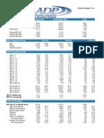 Hattiesburg Demographics - Fall 2007