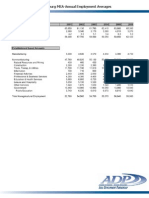 Hattiesburg Employment Profile