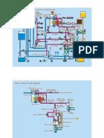 Turbine Plant