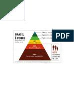 Piramide- Renda Brasileira_2012