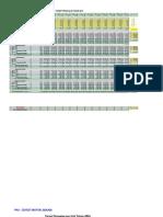 (K.J) Form Target Penjualan Tahun 2014