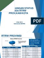 Status Penyelesaian RTRW Provinsi, Kabupaten dan Kota Per 2 Mei 2014