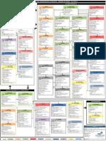 Gerenciamento de Projetos Baseado No PMBOK 5th Edition