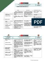 Informe Tecnico Padagogico Fccc2013