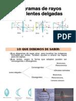 Diagramas de Rayos Para Lentes Delgadas