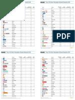 2014_BrandZ_Top100_Chart.pdf