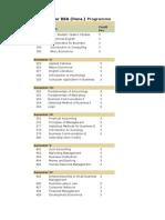Programs Courses BZ University