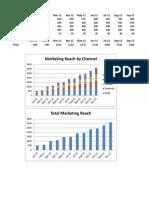 Reporte Mensual de Marketing Online