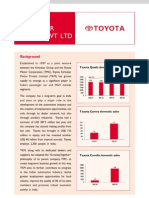 Toyota Kirloskar Motor Pvt Ltd