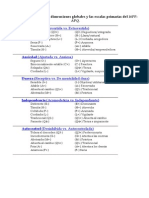 Interpretacion_16PF-APQ