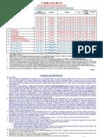 PCM June 2014 Schedule