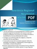 Anestesia Intradural y Epidural.