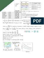 230 Final equations
