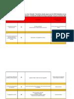 Copia de Plan de Actividades y Tareas de Cada Proyecto (Actualizado 20 Oct)