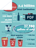 Sodalicious infographic (1)