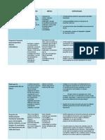 Matriz de Planes y Programas