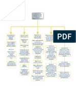 Aporte Mapa de Ideas