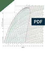 PH Diagram r 134a