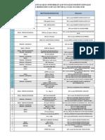 Redes Educativas - Nit - 2013
