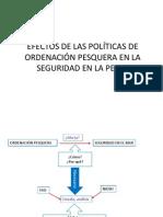 Efectos de Las Políticas de Ordenación Pesquera En