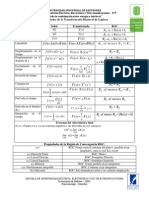 Tablas Transformadas Laplace Z Fourier